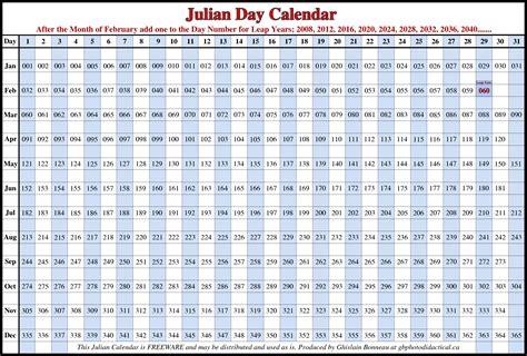 quadax  julian calendar calendar  planning