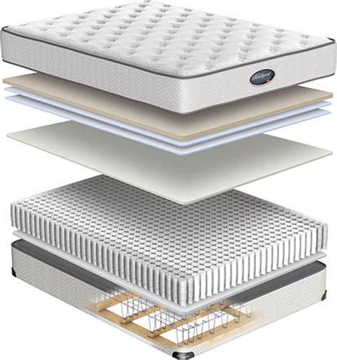 original mattress factory coupons simmons beautyrest ultra plush with memory foam mattress