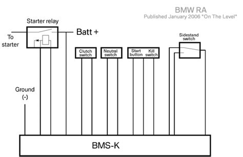 bmw k1200s wiring diagram 25 wiring diagram images