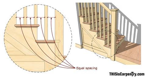 Deck Spacing Calculator by Building A Housed Newel Thisiscarpentry