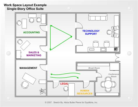 Kitchen Organize Ideas - how to organize your small business office workspace equilibria inc
