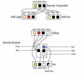 similiar fan wiring diagram keywords fan wiring diagram moreover ceiling fan speed switch wiring diagram