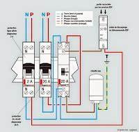 Contacteur Jour Et Nuit : sch ma de cablage electrique contacteur jour et nuit schema electrique ~ Melissatoandfro.com Idées de Décoration