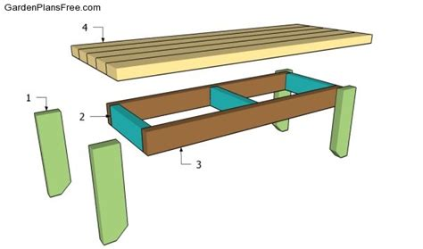 Pdf Download 2×4 Bench Plans Plans Woodworking Dollhouse