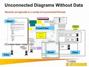 Enterprise Systems Architecture View  Powerpoint  Size 1486 Kb