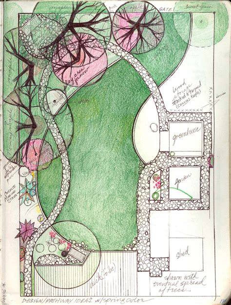 beautiful hand drawn garden plansgardenscaping plans
