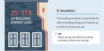 Energy Consumption Building Ways Infographic Savings Slash