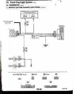 Subaru Wrx Engine Wiring Diagram