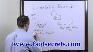 Fsot Study Guide The Legislative Branch