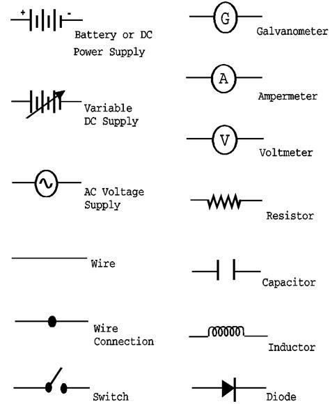 Pin Matt Summers Electrical Symbols