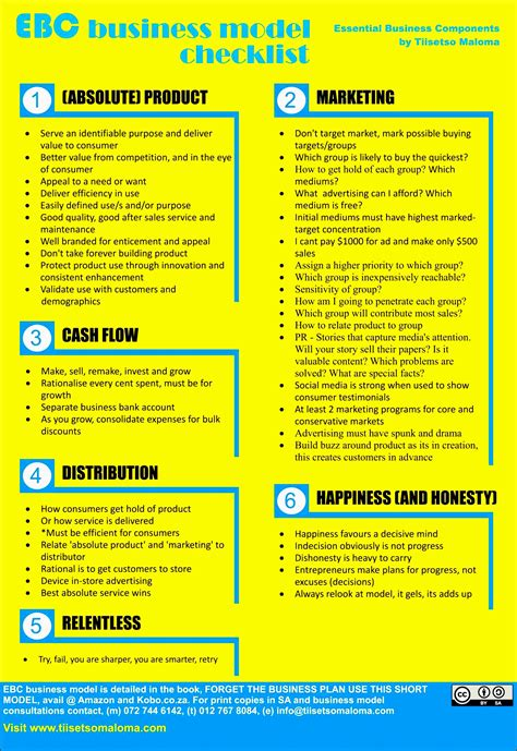 11 Business Conference Planning Checklist Template