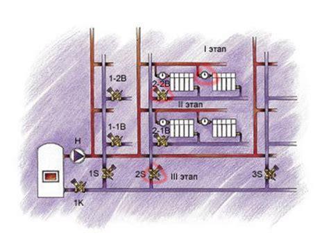 Расчетная тепловая мощность системы отопления соот