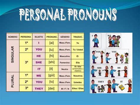 Going To Study English!! Personal Pronouns