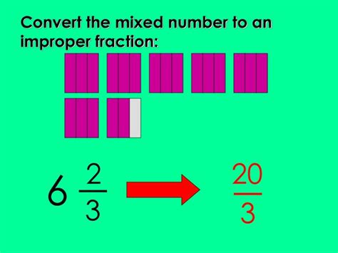 Ppt  Mixed Numbers & Improper Fractions Powerpoint Presentation Id5447278