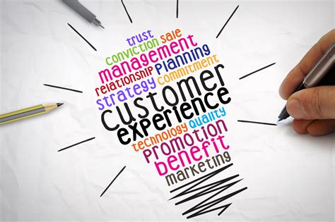 How To Create A Powerful Customer Experience Design