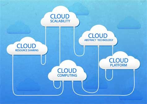 cloud definition cloud computing meaning driverlayer search engine