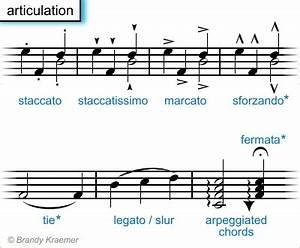 Musical Symbols of Piano Notation | Piano music, Pianos ...