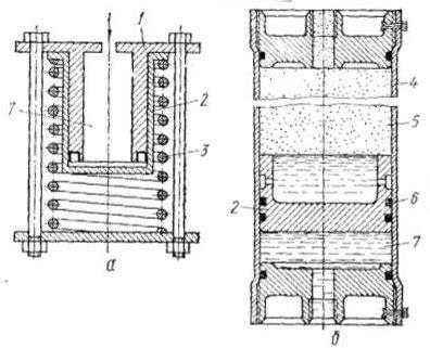 Ru2159657c1 пружинный аккумулятор механической энергии яндекс.патенты