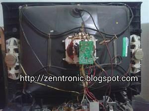 Zenntronic  Tv Polytron U