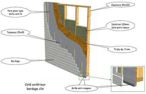 merveilleux comment isoler une terrasse 10 isolation