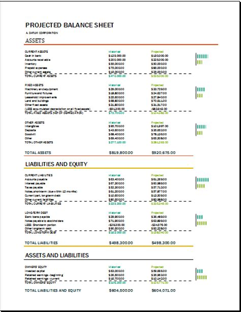 projected balance sheet template excel projected balance sheet template for excel excel templates