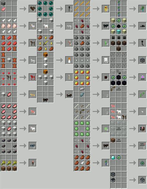 bureau minecraft minecraft emerald mod crafting guide wroc awski