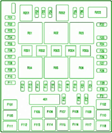 ford fuse box diagram fuse box ford   passenger