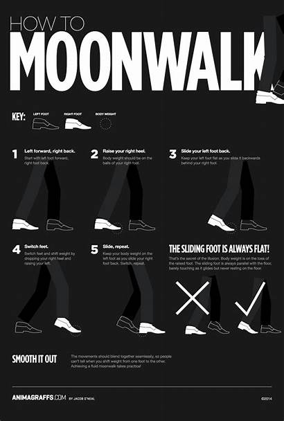 Moonwalk Animated Learn Infographics Infographic Dance Continue