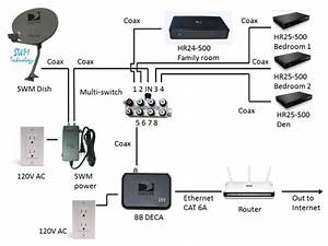 Cable Tv Hook Up Diagrams  Diagram  Wiring Diagram Images