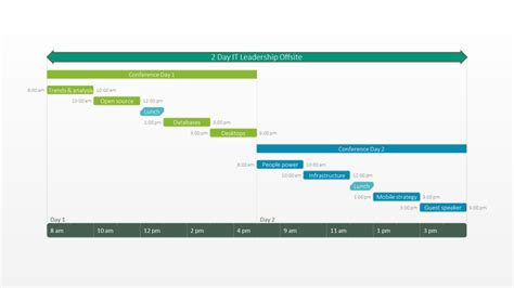 Time Schedule Template Powerpoint by Timeline Powerpoint Template The Highest Quality