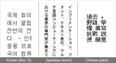 Write japanese words online
