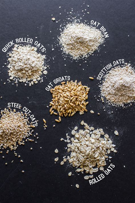 Healthy Breakfast: What Are the Different Types of Oats