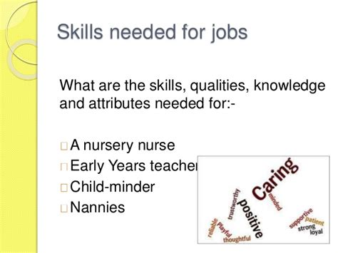 Qualities For A by Unit 2 1 Employability Pp An Introduction To The Of The Early Ye