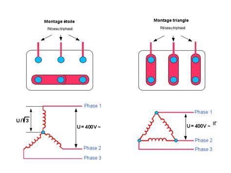 puissance nominale d une le moteur asynchrone moteur asynchrone les moteurs