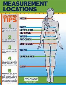 Female Guide On Body Measurement