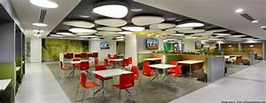 Office cafeteria Design …! – IDprop Blog