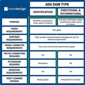 Ada Sign Requirements Guide