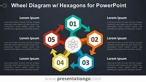 Wheel Diagram With Hexagons For Powerpoint