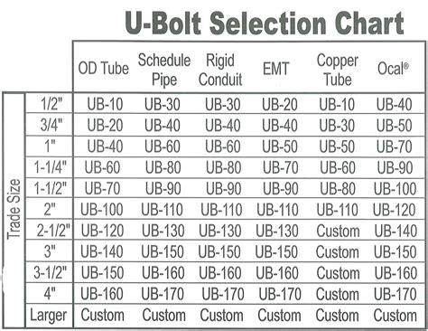 dimensions cuisine standard u bolt size chart u bolt extended fastenright
