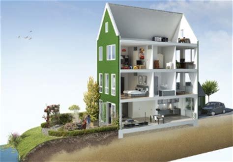 nieuw huis wat nodig nieuw huis bouwen tips advies en simpel 10 stappenplan