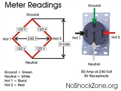 50a Rv Wiring Diagram 120 Volt plugging a 30 greyhawk into 50 service jayco rv