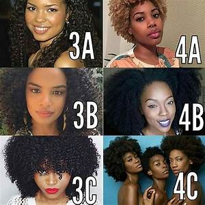 Hair Texture Chart Which One Are You Curlyhair By Curlyhaircare Curly
