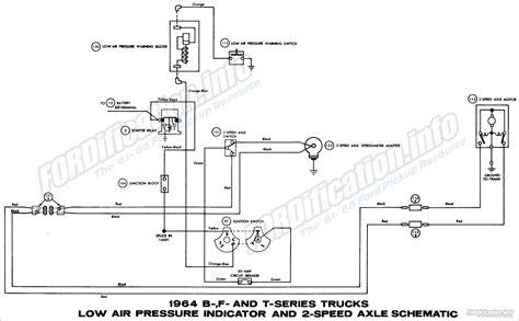 Gallery Cutler Hammer Anbno Wiring Diagram Download
