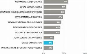 3 Public and Stakeholder Attitudes | Pathways to ...