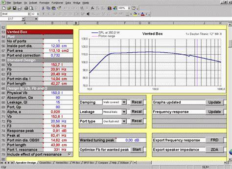 Speaker Cabinet Design Software Free by Unibox Unified Box Model For Loudspeaker Design Speaker