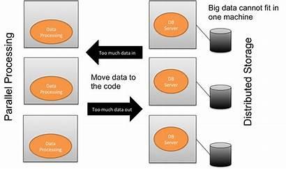 Data Processing Techniques Programming Spark Pragmatic