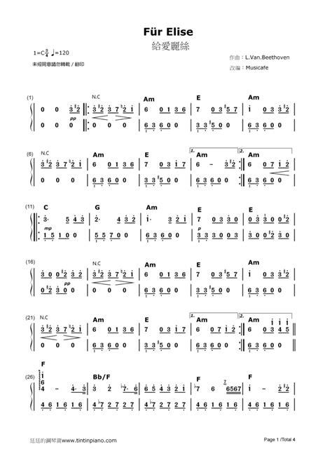 not angka fur elise untuk pianika dan piano