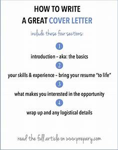 What does a successful cover letter do how to format for What does a successful cover letter do