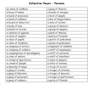 list of collective nouns los libros resumidos de