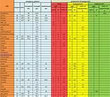 Список запрещенных капсул для похудения